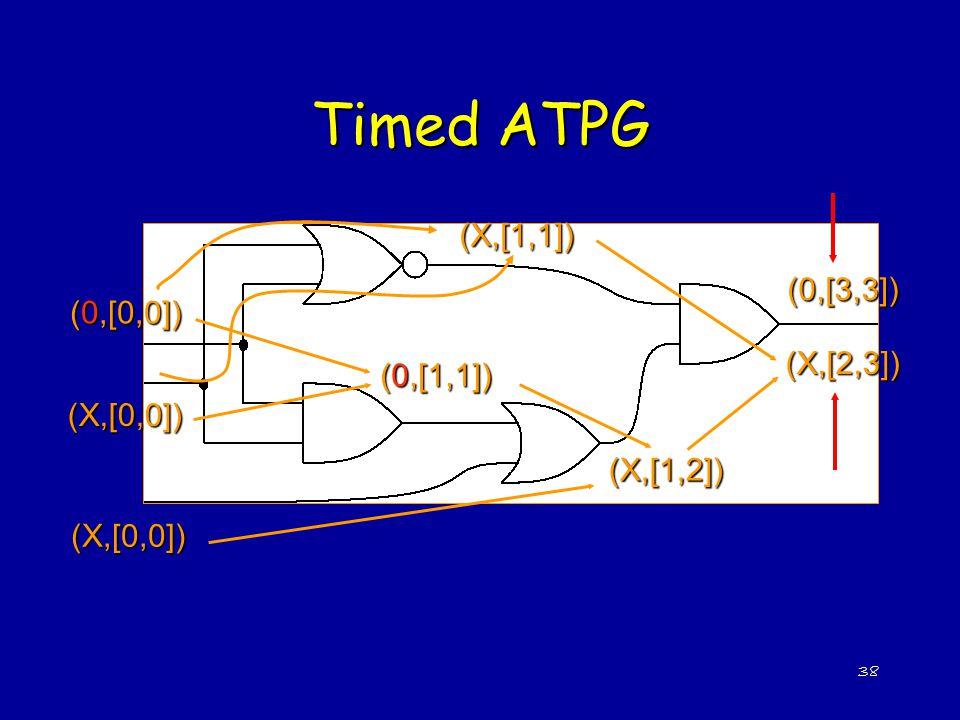 Timed ATPG (X,[1,1]) (0,[3,3]) (0,[0,0]) (X,[2,3]) (0,[1,1]) (X,[0,0])